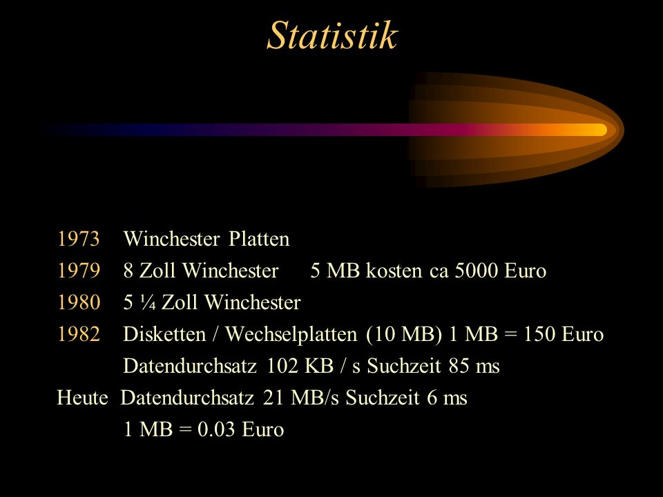 Statistik Winchester Platten