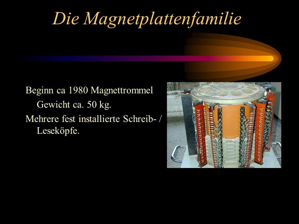 Die Magnetplattenfamilie