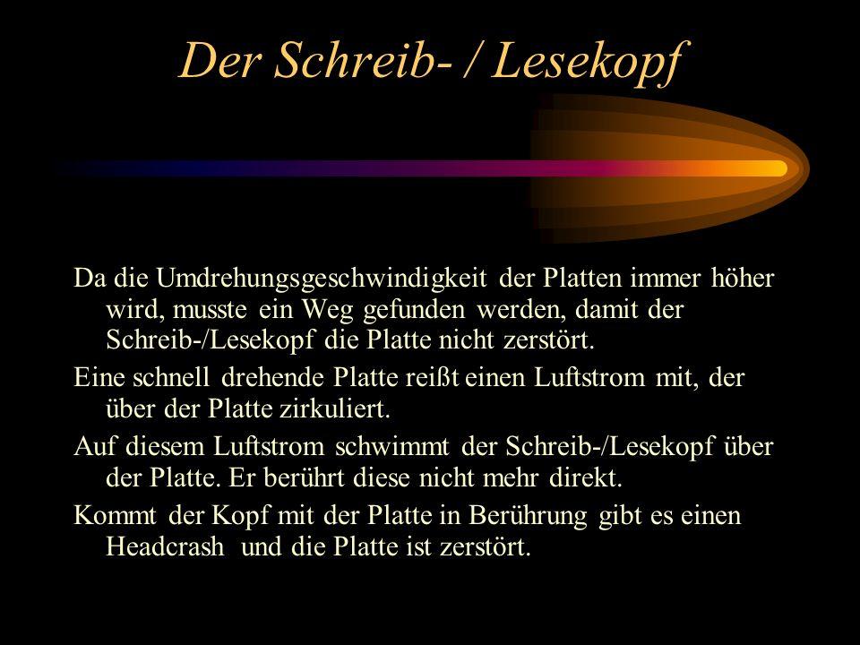 Der Schreib- / Lesekopf