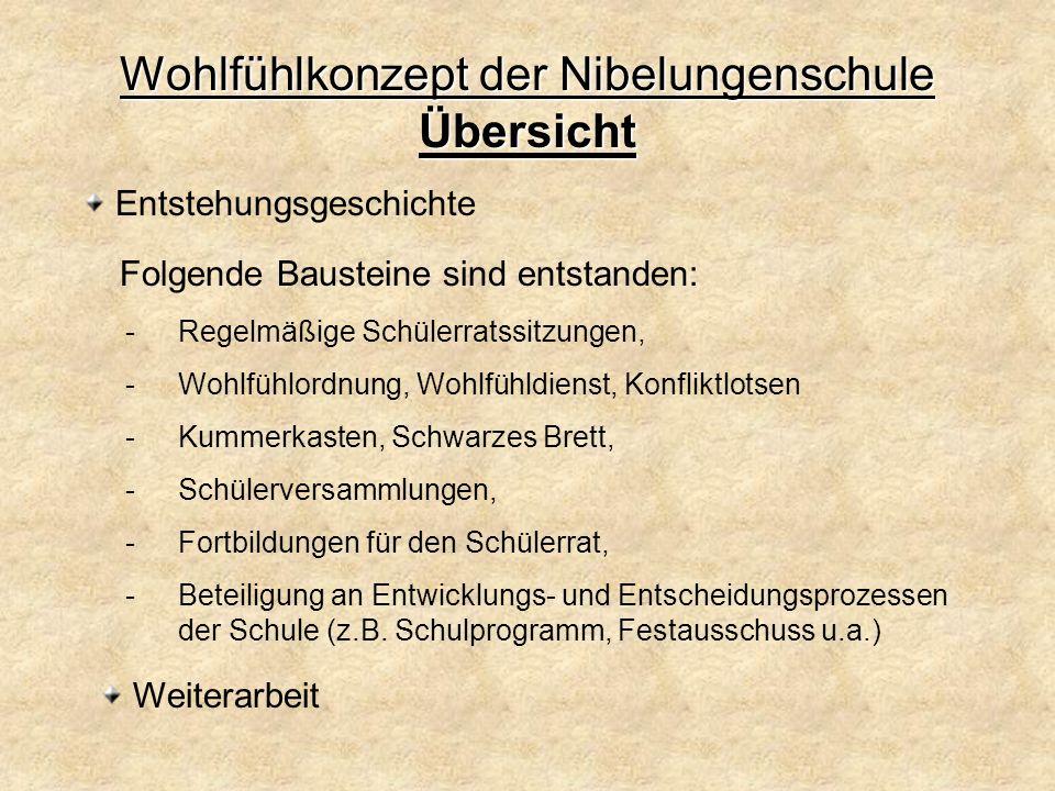 Wohlfühlkonzept der Nibelungenschule Übersicht