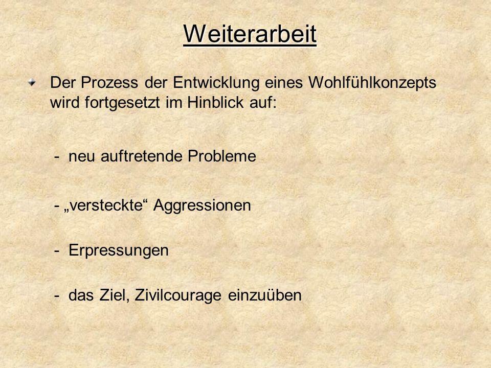 Weiterarbeit Der Prozess der Entwicklung eines Wohlfühlkonzepts wird fortgesetzt im Hinblick auf: - neu auftretende Probleme.