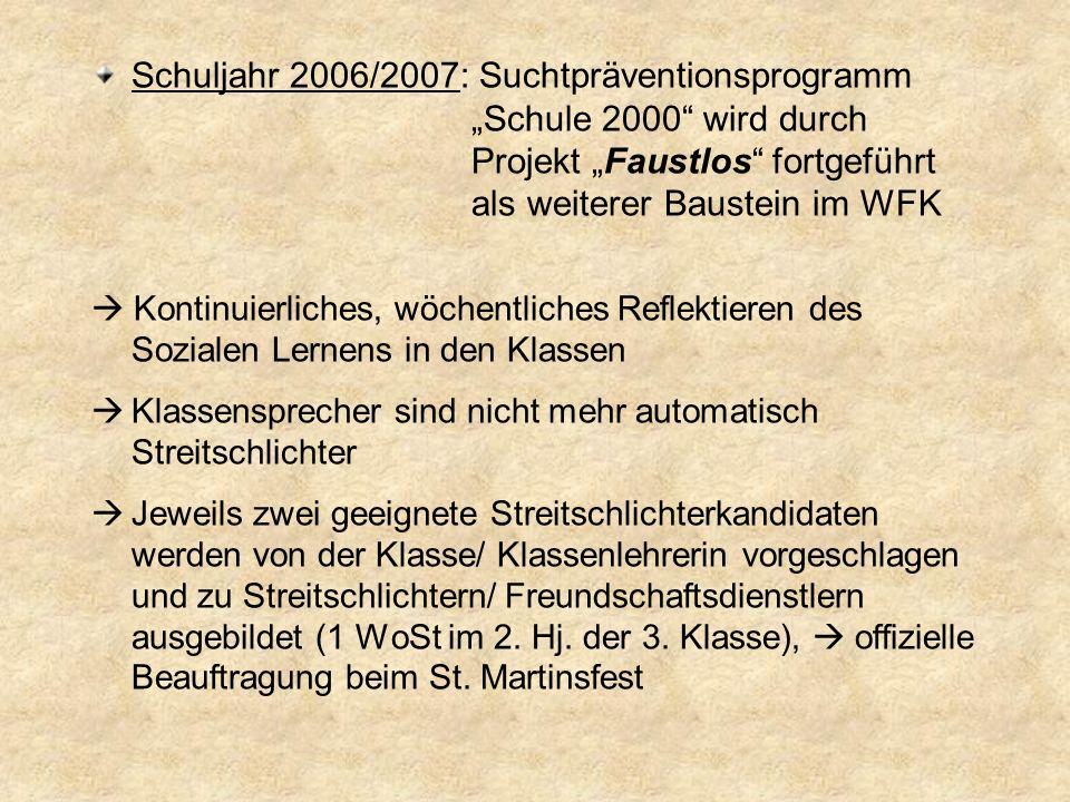 """Schuljahr 2006/2007: Suchtpräventionsprogramm """"Schule 2000 wird durch Projekt """"Faustlos fortgeführt als weiterer Baustein im WFK"""