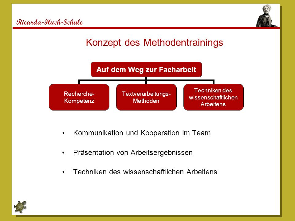 Konzept des Methodentrainings