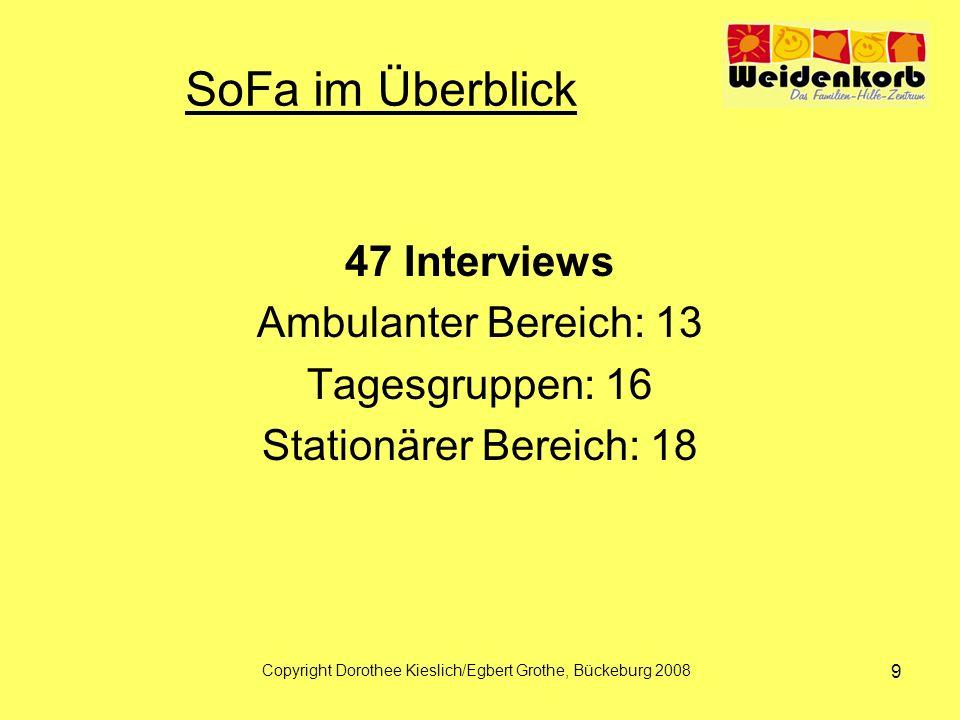 Copyright Dorothee Kieslich/Egbert Grothe, Bückeburg 2008