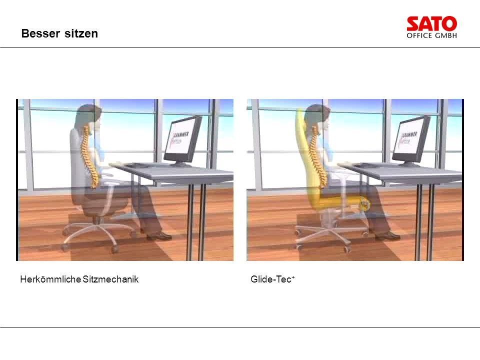Besser sitzen Herkömmliche Sitzmechanik Glide-Tec+