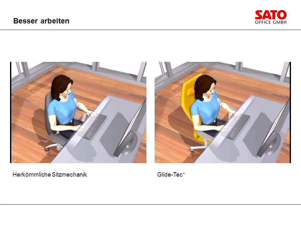 Besser arbeiten Herkömmliche Sitzmechanik Glide-Tec+