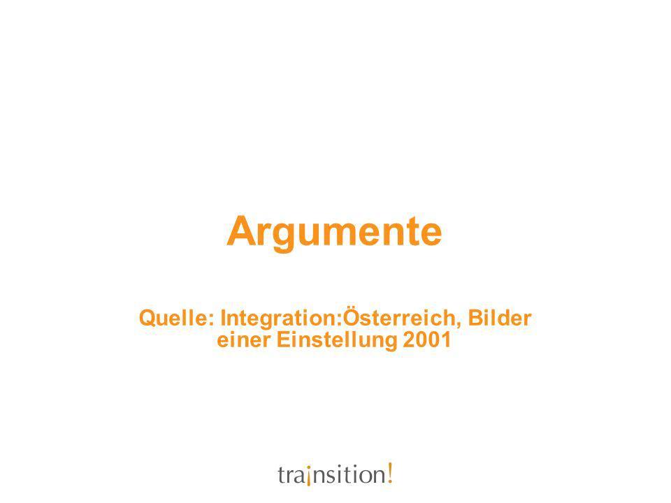 Quelle: Integration:Österreich, Bilder einer Einstellung 2001