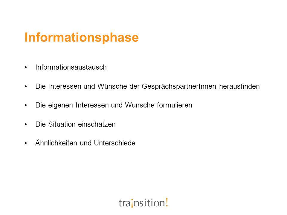 Informationsphase Informationsaustausch
