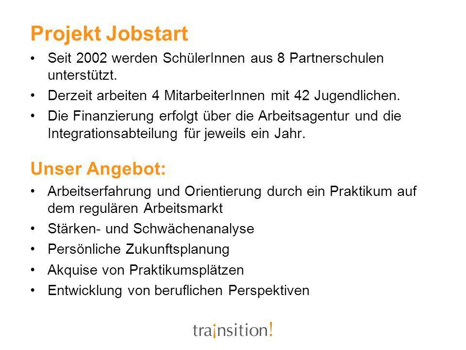 Projekt Jobstart Unser Angebot: