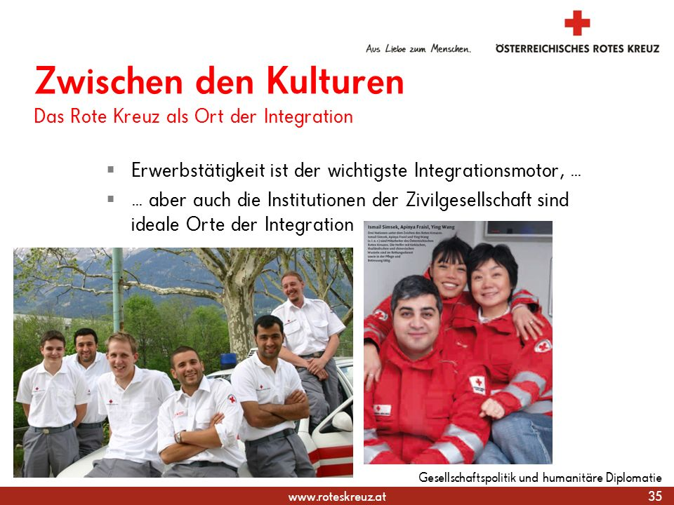 Zwischen den Kulturen Das Rote Kreuz als Ort der Integration