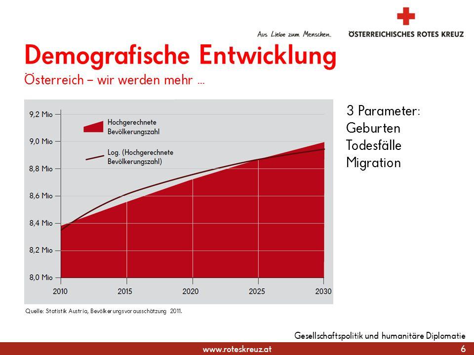 Demografische Entwicklung Österreich – wir werden mehr ...