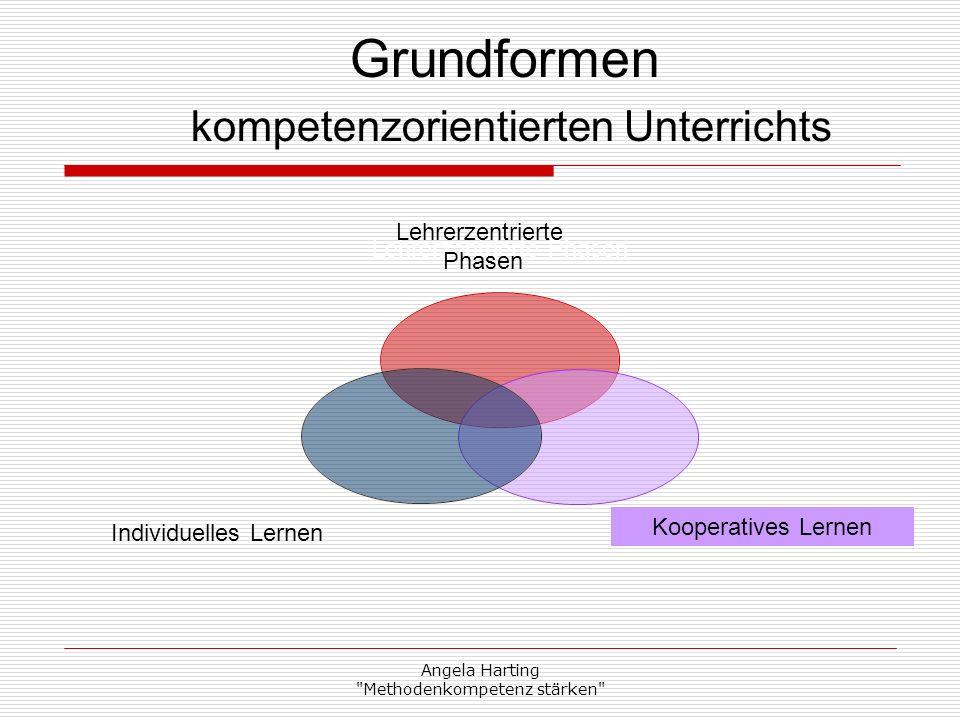 kompetenzorientierten Unterrichts