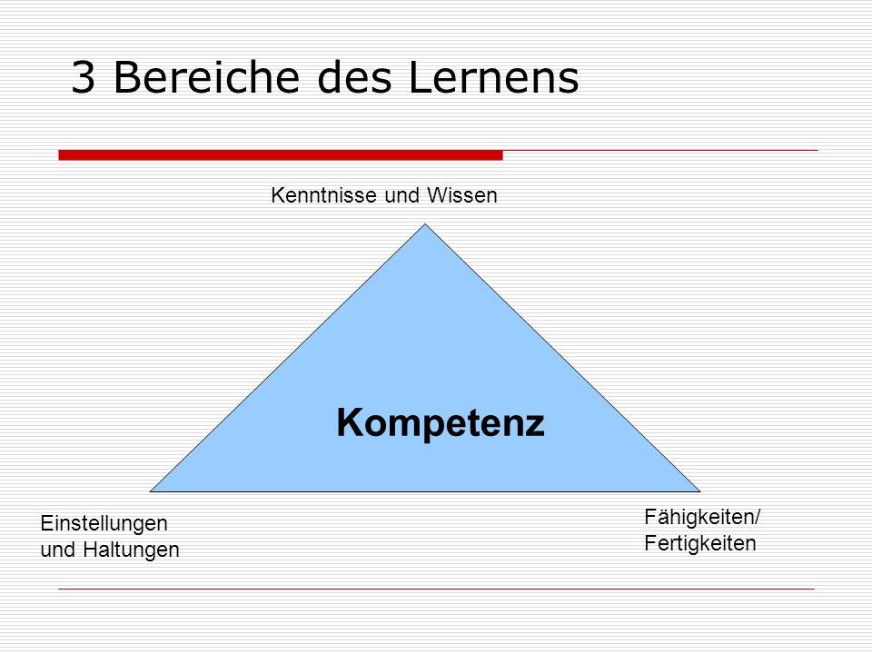 3 Bereiche des Lernens Kompetenz Kenntnisse und Wissen