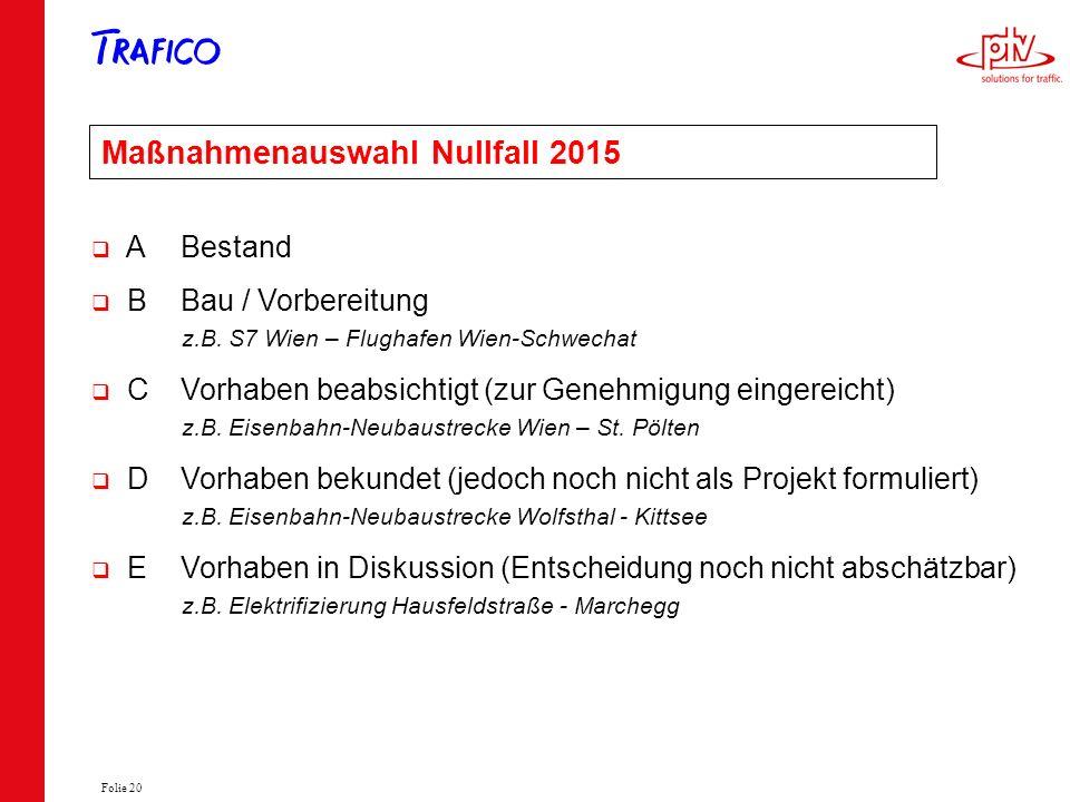 Maßnahmenauswahl Nullfall 2015