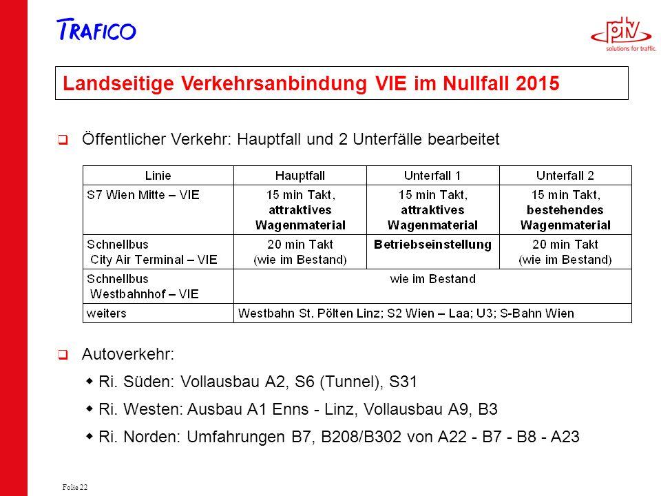 Landseitige Verkehrsanbindung VIE im Nullfall 2015