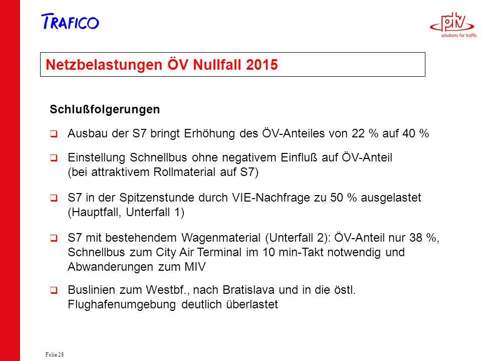Netzbelastungen ÖV Nullfall 2015