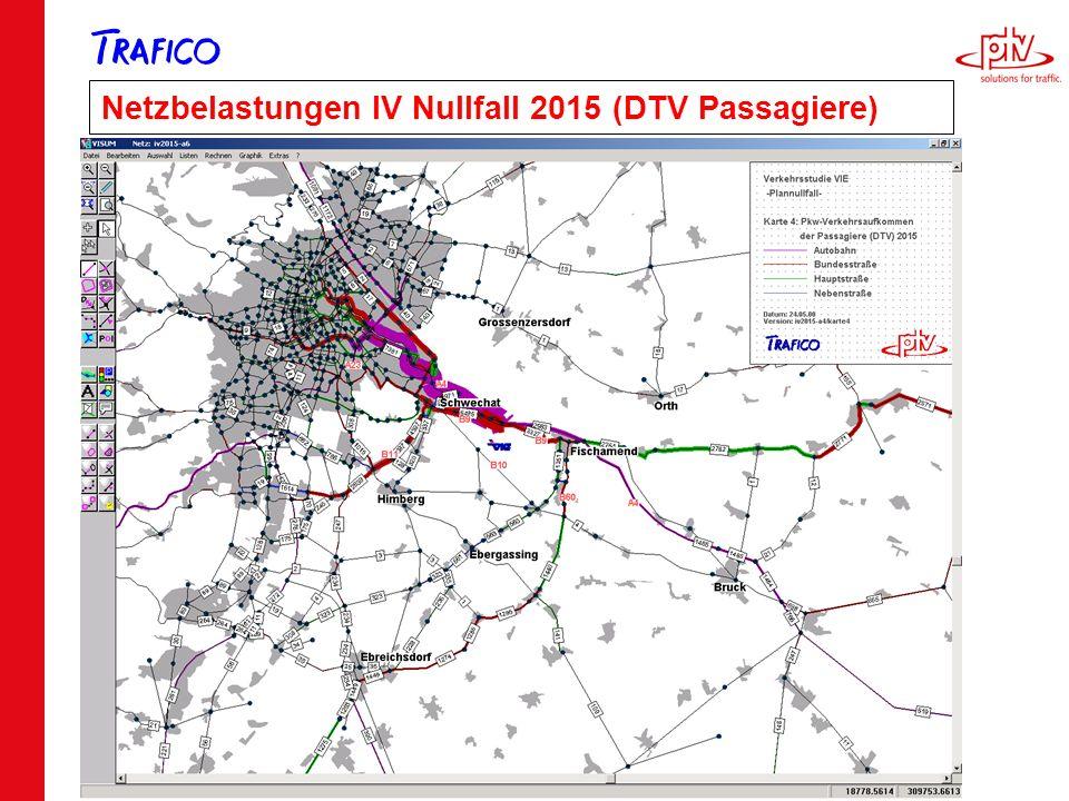 Netzbelastungen IV Nullfall 2015 (DTV Passagiere)