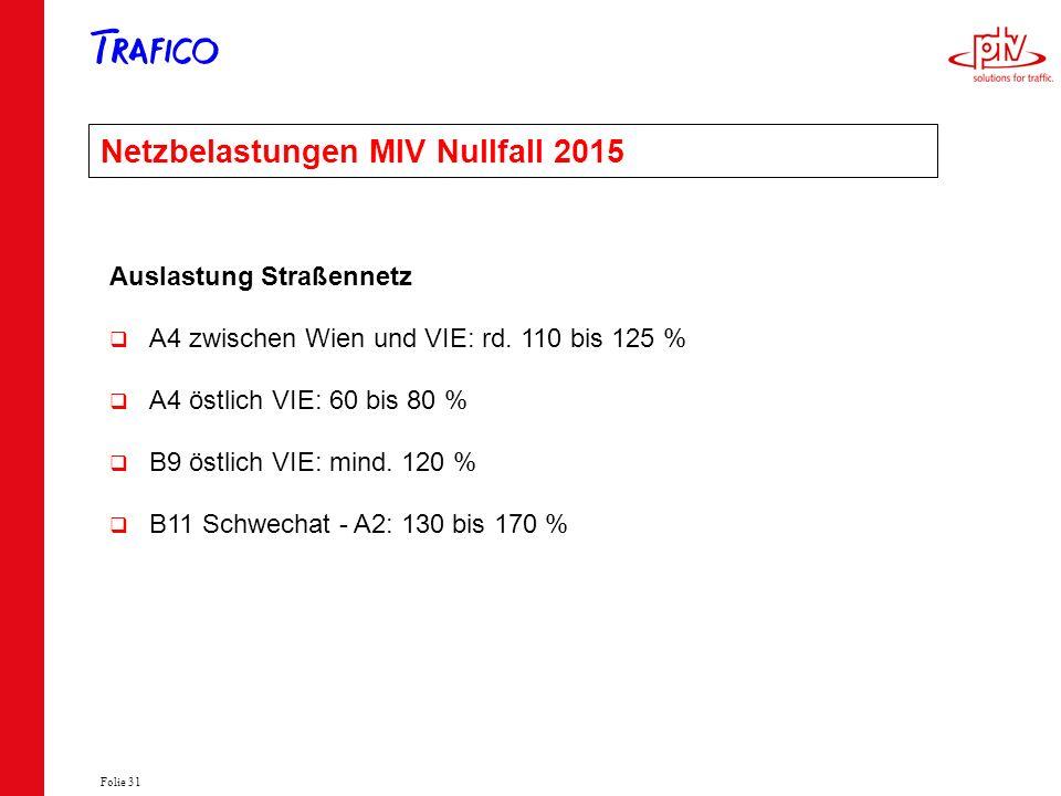 Netzbelastungen MIV Nullfall 2015
