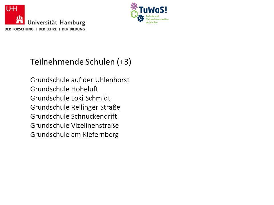 Teilnehmende Schulen (+3). Grundschule auf der Uhlenhorst