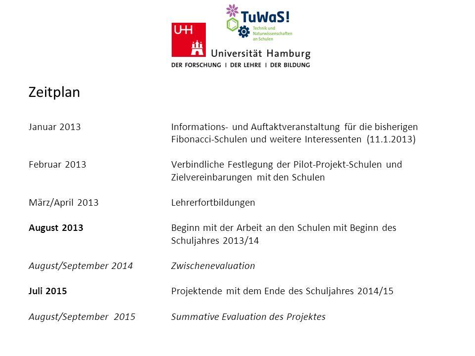 Zeitplan Januar 2013 Informations- und Auftaktveranstaltung für die bisherigen. Fibonacci-Schulen und weitere Interessenten (11.1.2013)
