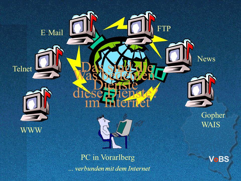 Das sind die Was bedeuten Dienste diese Dienste im Internet FTP