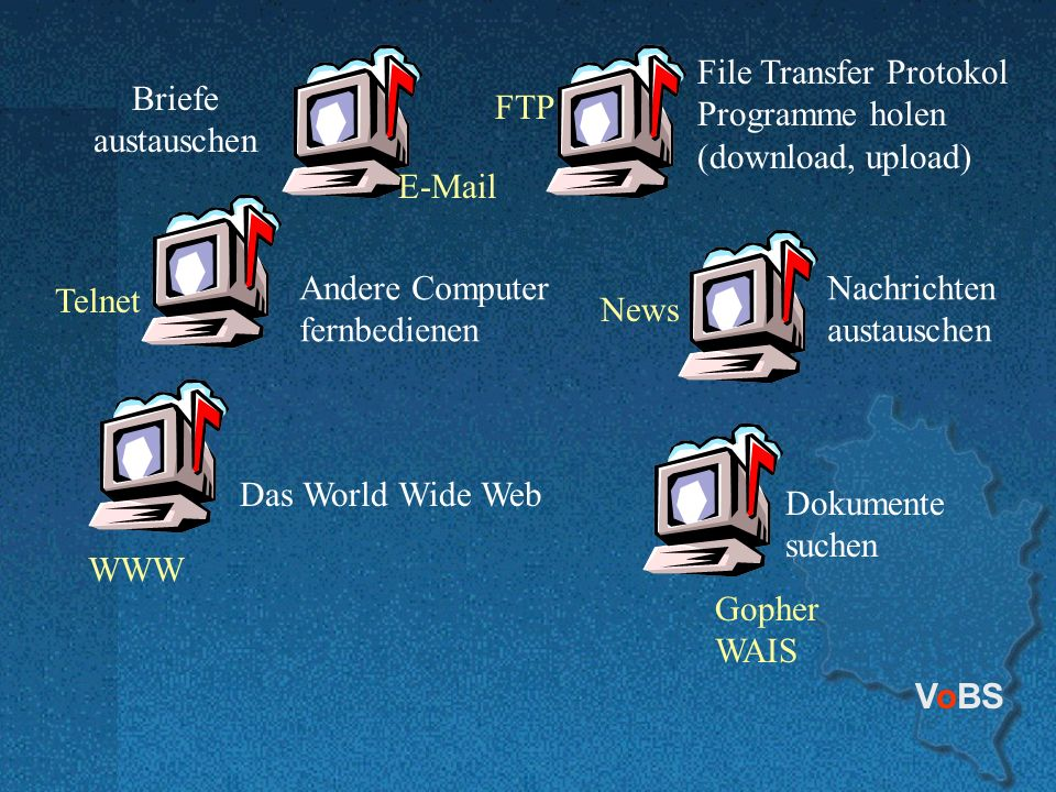 E-Mail Briefe. austauschen. FTP. File Transfer Protokol. Programme holen. (download, upload) Telnet.