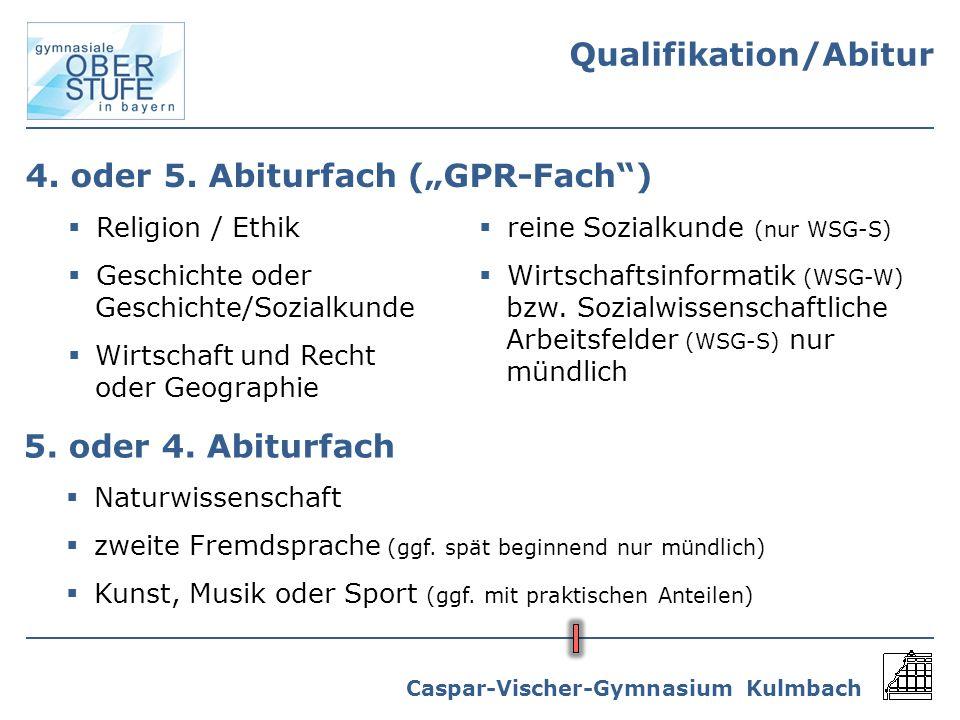 Qualifikation/Abitur