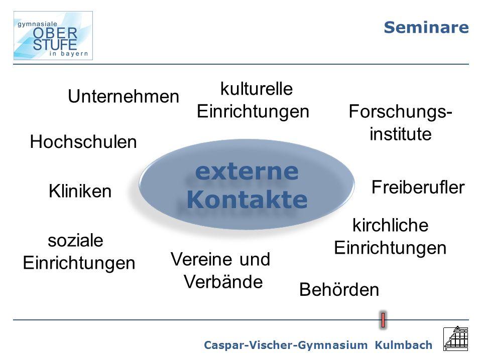 externe Kontakte kulturelle Unternehmen Einrichtungen Forschungs-