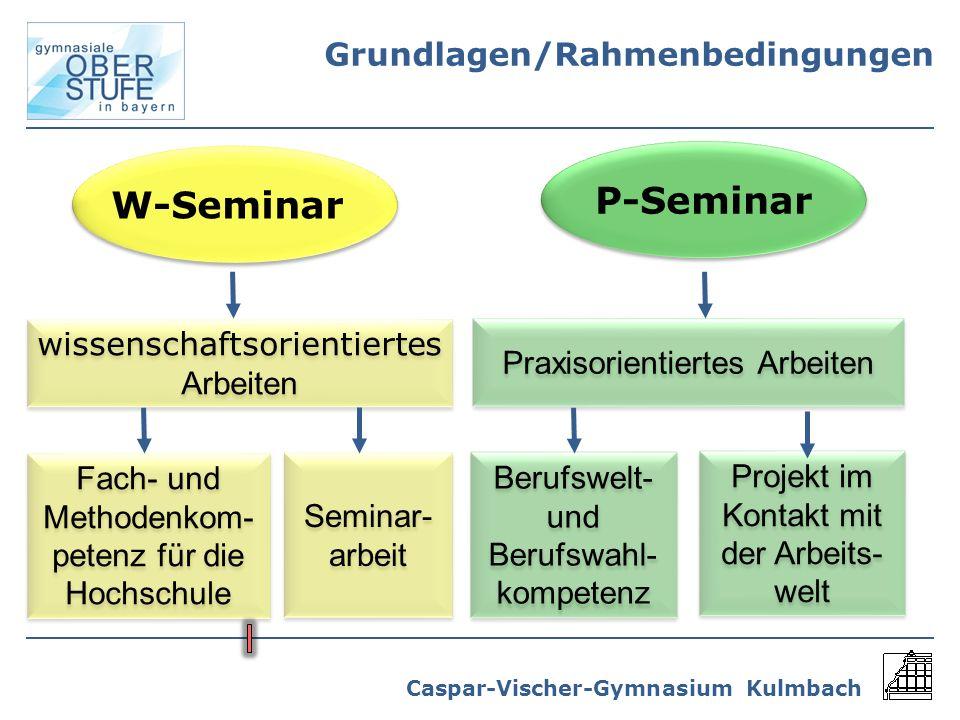 P-Seminar W-Seminar Grundlagen/Rahmenbedingungen