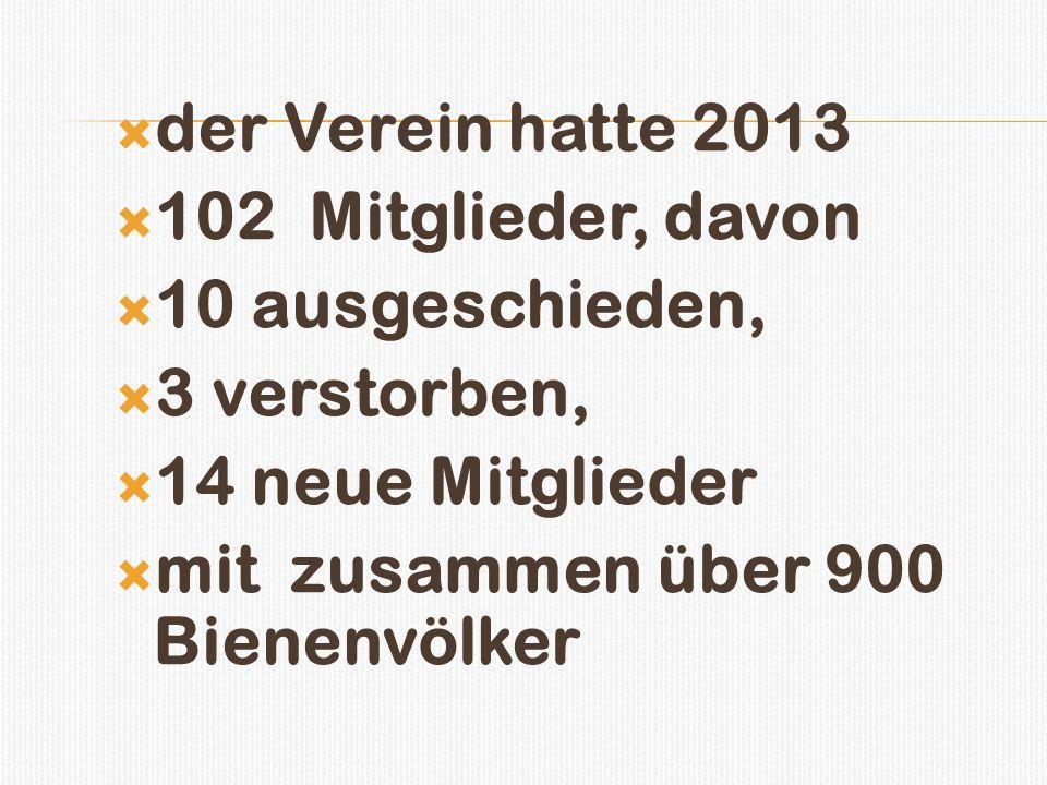 der Verein hatte 2013 102 Mitglieder, davon. 10 ausgeschieden, 3 verstorben, 14 neue Mitglieder.