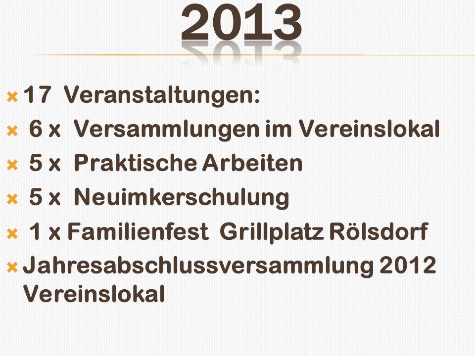 2013 17 Veranstaltungen: 6 x Versammlungen im Vereinslokal