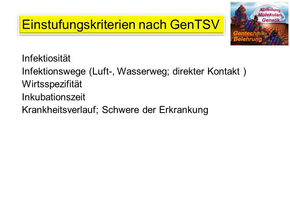 Einstufungskriterien nach GenTSV