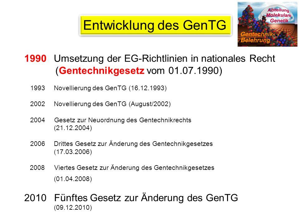 Entwicklung des GenTG 1990 Umsetzung der EG-Richtlinien in nationales Recht. (Gentechnikgesetz vom 01.07.1990)