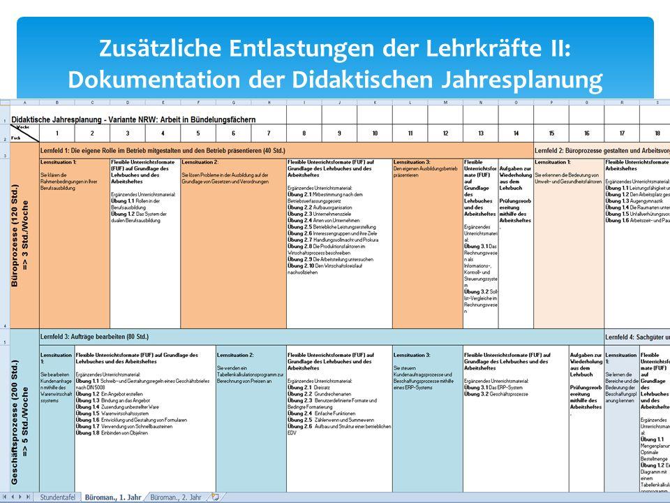 Zusätzliche Entlastungen der Lehrkräfte II: Dokumentation der Didaktischen Jahresplanung