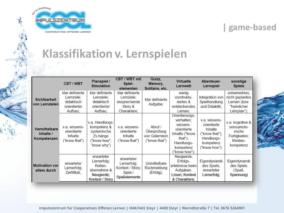 Klassifikation v. Lernspielen
