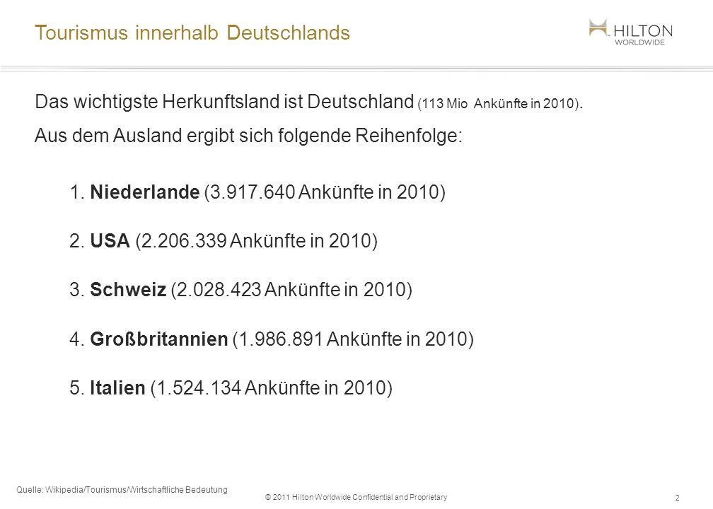 Reiseverhalten der Deutschen - 2010