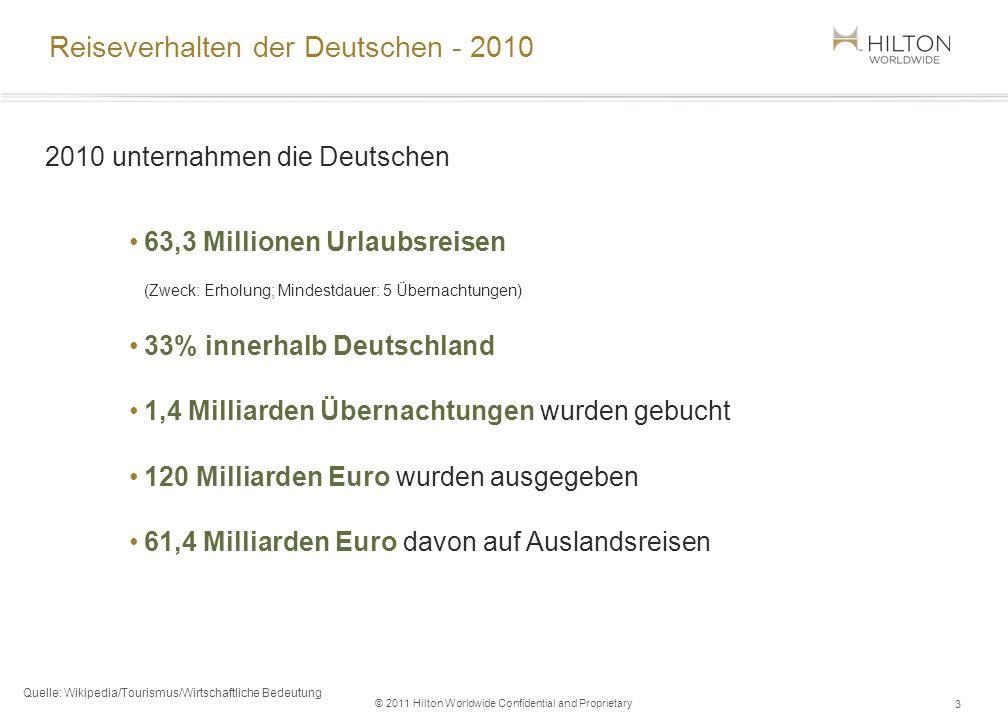 Tourismus innerhalb Deutschlands