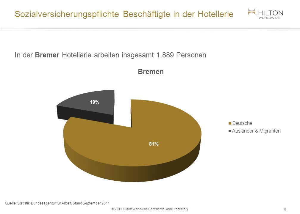 Mitarbeiterübersicht - Hilton Bremen