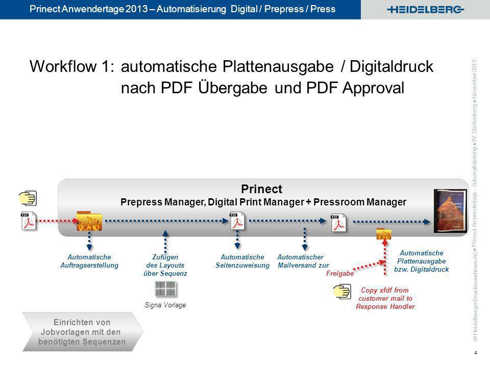 Workflow 1:. automatische Plattenausgabe / Digitaldruck