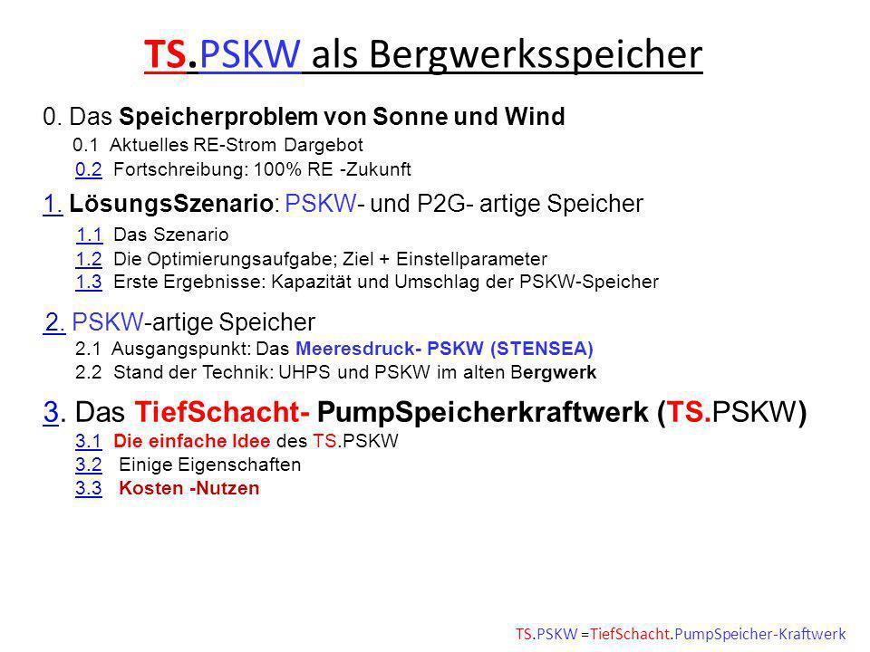TS.PSKW als Bergwerksspeicher