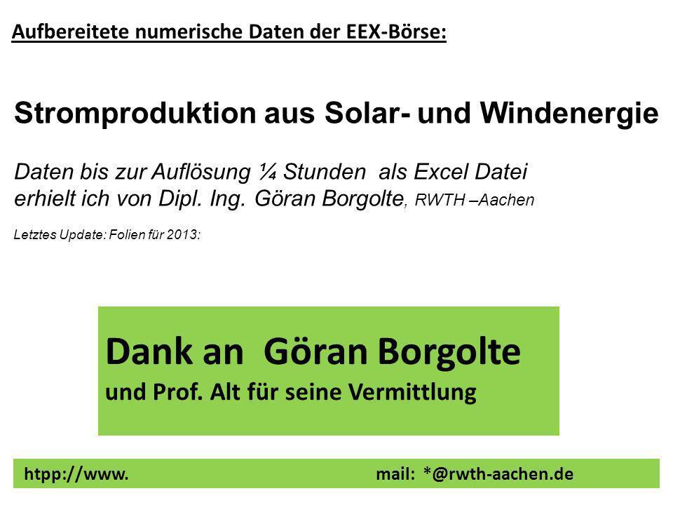 Dank an Göran Borgolte Stromproduktion aus Solar- und Windenergie
