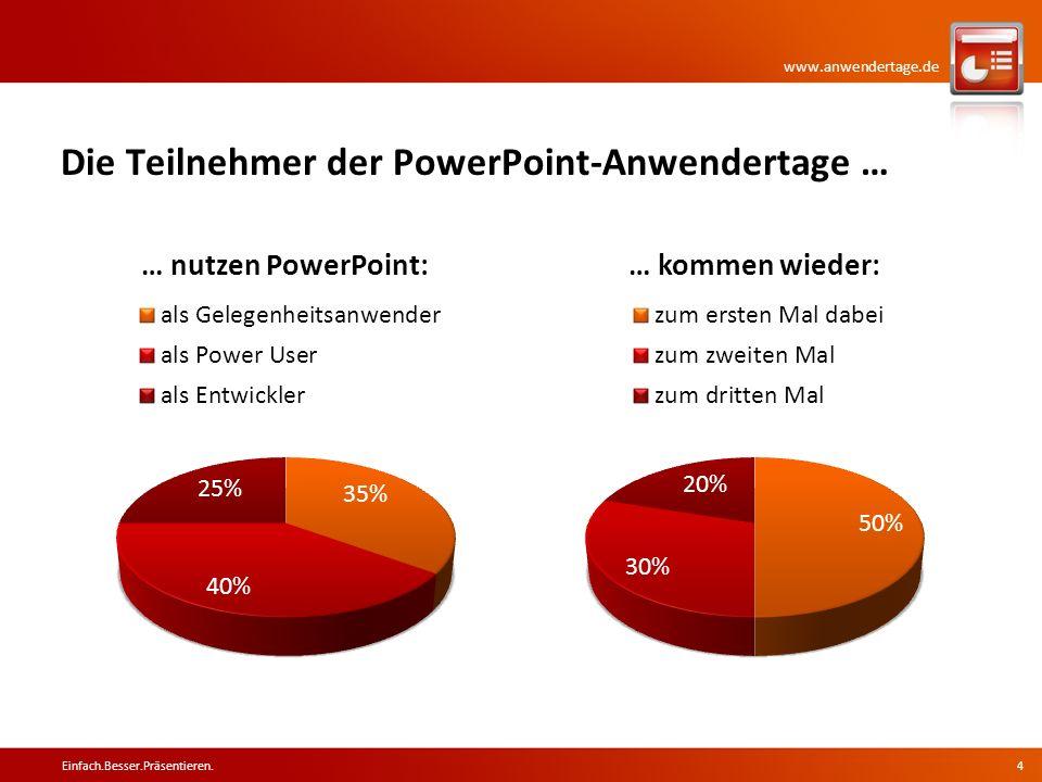Die Teilnehmer der PowerPoint-Anwendertage …