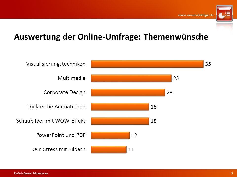 Auswertung der Online-Umfrage: Themenwünsche