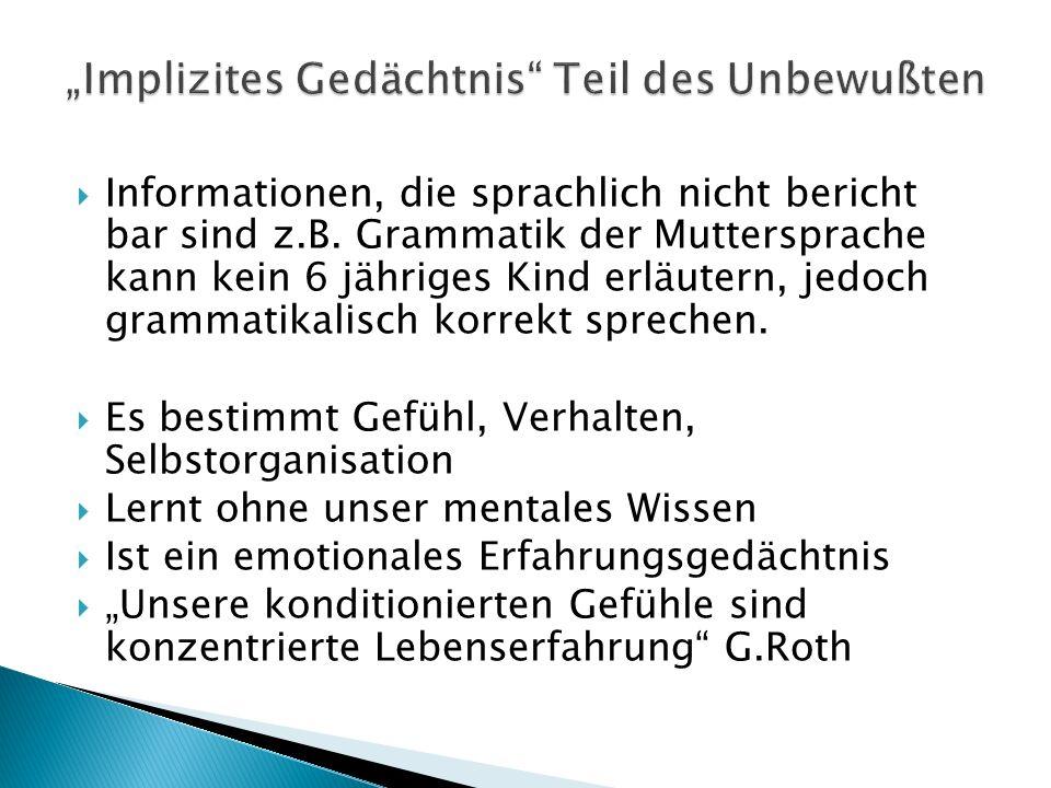 """""""Implizites Gedächtnis Teil des Unbewußten"""