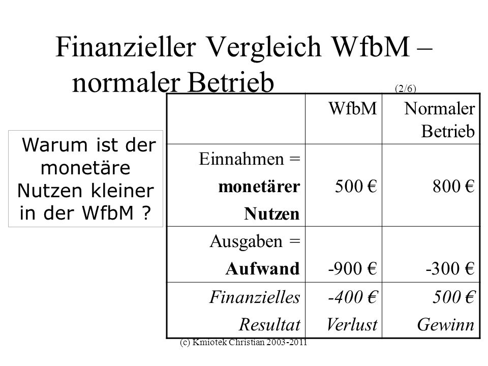Finanzieller Vergleich WfbM – normaler Betrieb (2/6)