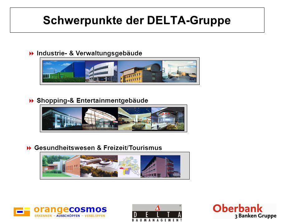 Schwerpunkte der DELTA-Gruppe