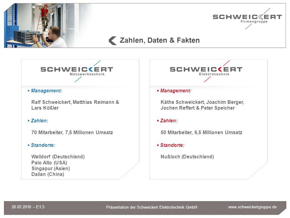 Zahlen, Daten & Fakten Management: Ralf Schweickert, Matthias Reimann & Lars Kößler. Zahlen: 70 Mitarbeiter, 7,5 Millionen Umsatz.