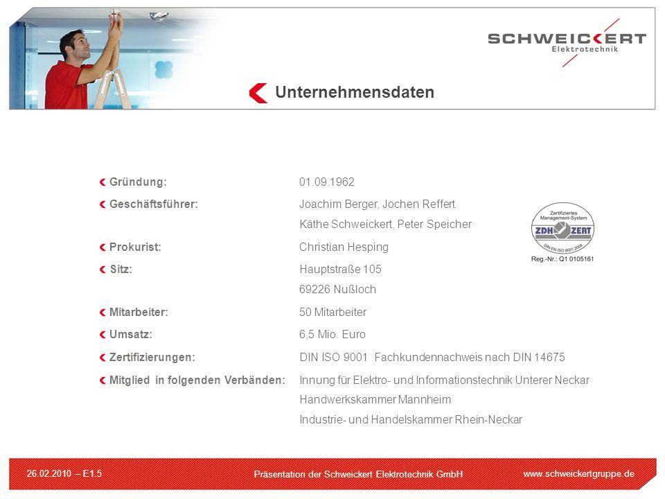 Unternehmensdaten Gründung: 01.09.1962