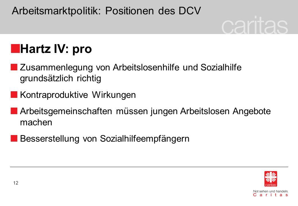 Arbeitsmarktpolitik: Positionen des DCV