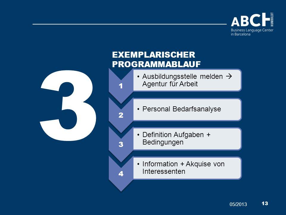 3 Exemplarischer ProgrammAblauf